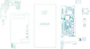 HTC bringt ein kryptofreundliches Smartphone auf den Markt 101
