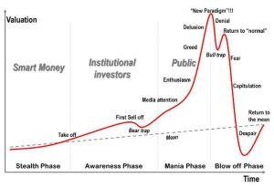 Bitcoin May Be at Profit-Taking Stage of a Bubble - Expert 102
