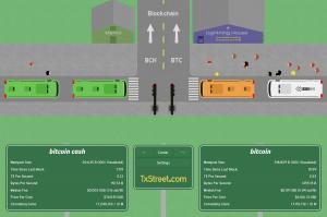Bitcoin comme une station de bus 101
