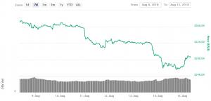 """Trader-Types"" Leaving, Ethereum Developers Remain: Lubin 102"