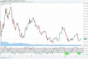 More Indicators Signal Possible Bitcoin Reversal 102