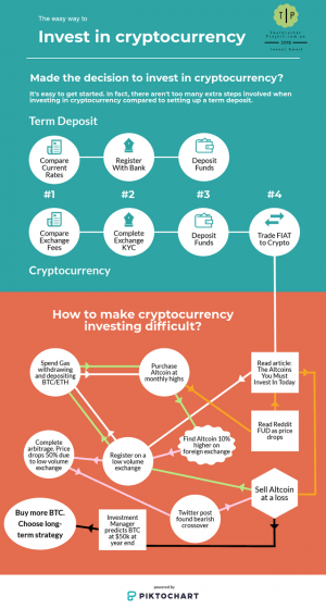 We're In It Strictly for 20 Crypto Jokes 106