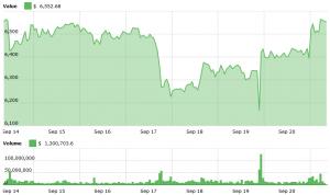La décision sur les ETF encore repoussée, mais le BTC monte 102