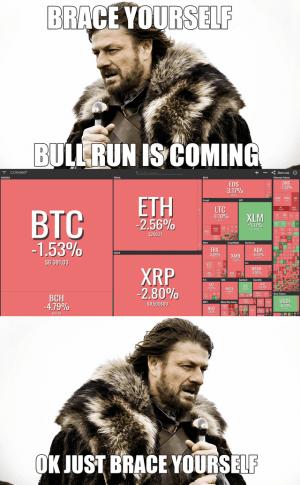 20 Crypto Jokes After the Bloodbath 109