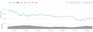 Bitcoin and Altcoins Facing Tough Resistances 101