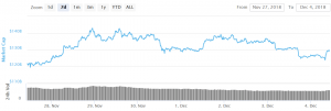 Bitcoin and Altcoins Recovery Faces Strong Headwinds 101