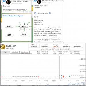 İki Yolları AI Crypto Traders 102 Yardım Edebilir