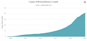 Krypto 2019: Was können wir von Bitcoin erwarten? 104