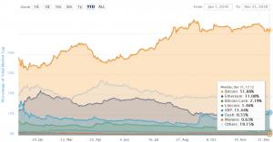 Krypto 2019: Was können wir von Bitcoin erwarten? 105