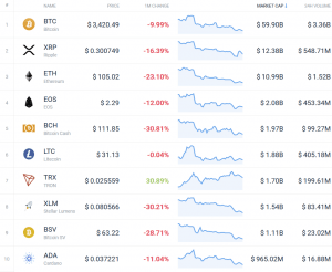 Coin Race: Top 10 Winners/Losers of January 102