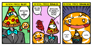 Memeing into February: Our Weekly 20 Crypto Jokes 102