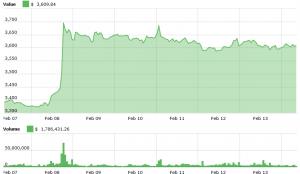 Innovative Bitcoin-related ETF Withdrawn, Market Shrugs 102