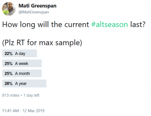 Is Altcoin Season Really Back? 102