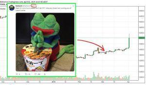 Market Rallies Make for Better 20 Crypto Jokes 103