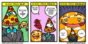 Market Rallies Make for Better 20 Crypto Jokes 107
