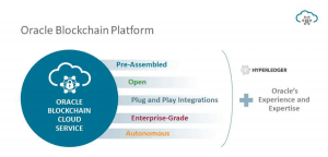 La plateforme blockchain d'Oracle 102
