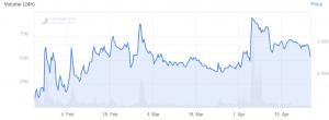 Pundi X Misses XPOS Target, Delays XPhone, Long-Term Goal Remains 102
