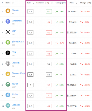 Crypto Market Sentiment Tries to Recover After Bitfinex's Drama 102