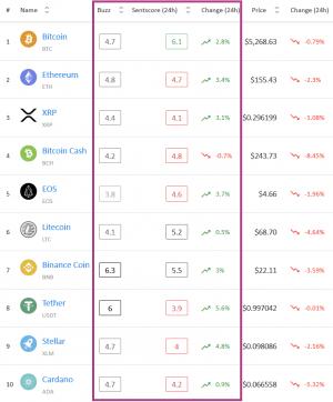 Crypto-marktsentiment tracht te herstellen na het drama van Bitfinex 102