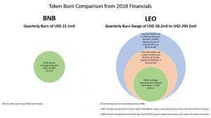 BNB vs LEO