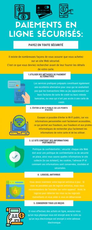 Paiements en ligne sécurisés: Payez en toute sécurité 101