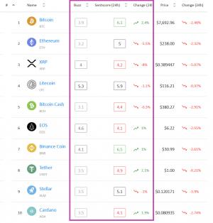 Crypto Market Sentiment: Deeper into Neutral Zone 102