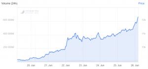 البيتكوين تقفز فوق 12,000 دولار أمريكي وهيمنتها تعود... 102