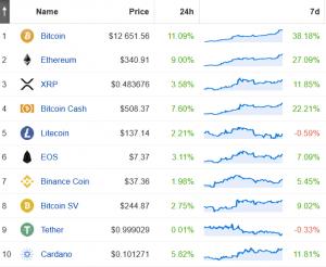 Altcoins Crashing Against Bitcoin 103