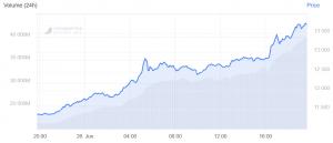 Parabolic Bitcoin Rally Prompts Warnings 102