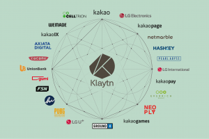 Kakao Blockchain Platform Unveils 'USD 65bn' Governance Council List 101