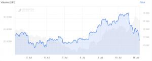 Bitcoin Kurs stürzt ab 102