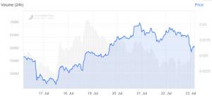 Tron-prijzen schommelen nadat Sun lunchafspraak met Buffett uitstelt 102