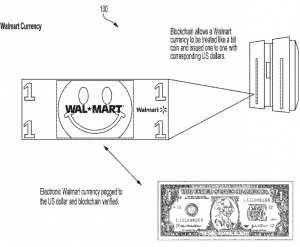 9 Walmart's Blockchain/Crypto Patents Revealed in One Day 102