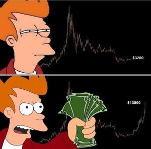 20 Crypto Jokes on the Way Back to USD 20K per Bitcoin 110