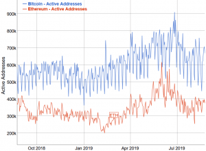 Has the Bitcoin-Ethereum Rivalry Hit New Heights of Hostility? 103