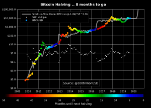 Bitcoins go parabolic reflectors aiding and abetting charge in missouri