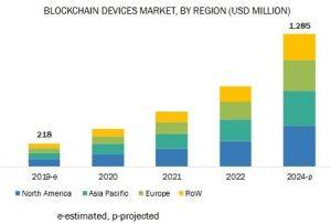 Get Ready for a Blockchain Device Boom 102