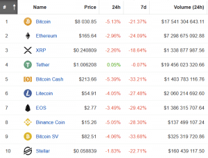 see cryptocurrency prices
