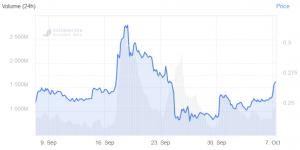Le prix du XRP de Ripple est en hausse 102