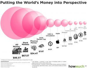 Comprendre le cours et comment est déterminé le prix du Bitcoin 101