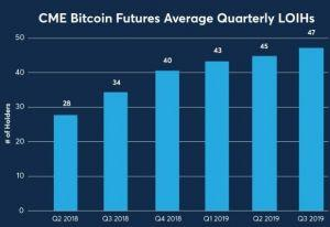 These Three Graphs Show How Big Money is Coming for Bitcoin (UPDATED) 103