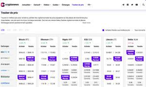 Comparer les prix du Bitcoin sur les différents exchanges