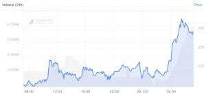 Bitcoin Cash Price Rallies on Bitmain Drama 102