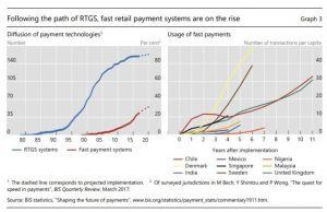 The Future of Money and the Payment System 104