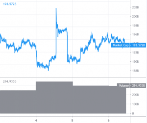 Bitcoin and Altcoins Aligning For Next Significant Move 101