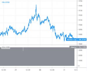 Bitcoin and Altcoins Bullish Bias Intact Despite Recent Dip 101