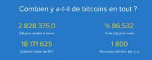 Tout le monde n'aura pas un bitcoin… et c'est très bien ainsi! 103
