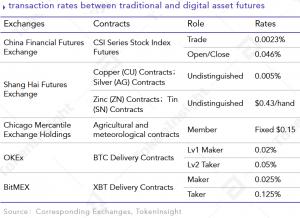 cryptocurrency market sizing