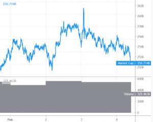 Schafft Bitcoin die $ 10.000 Marke? 101