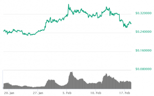 IOTA Closed for 6th Day, MIOTA up 4% on Remediation Plan 102